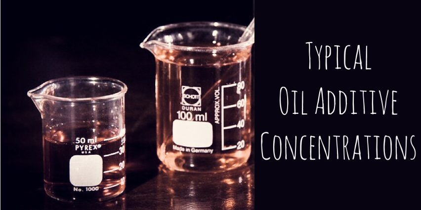 Oil additives - functions & typical concentrations. What do calcium, phosphorus, zinc, molybdenum and oil additives do in your lube oil?