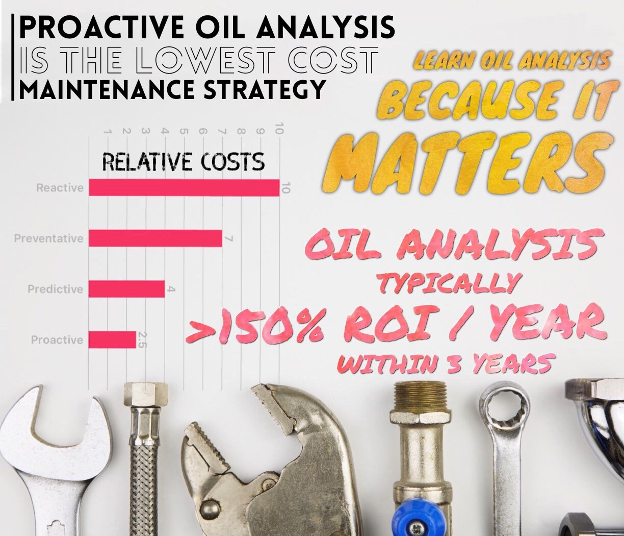 53ea53e3 1f78 4e96 82ff ebbc60f30b1cl0001 img 2250.png Learn used oil analysis sample testing, lubrication reliability maintenance, predictive lab diagnostics to reduce costs & boost profits.