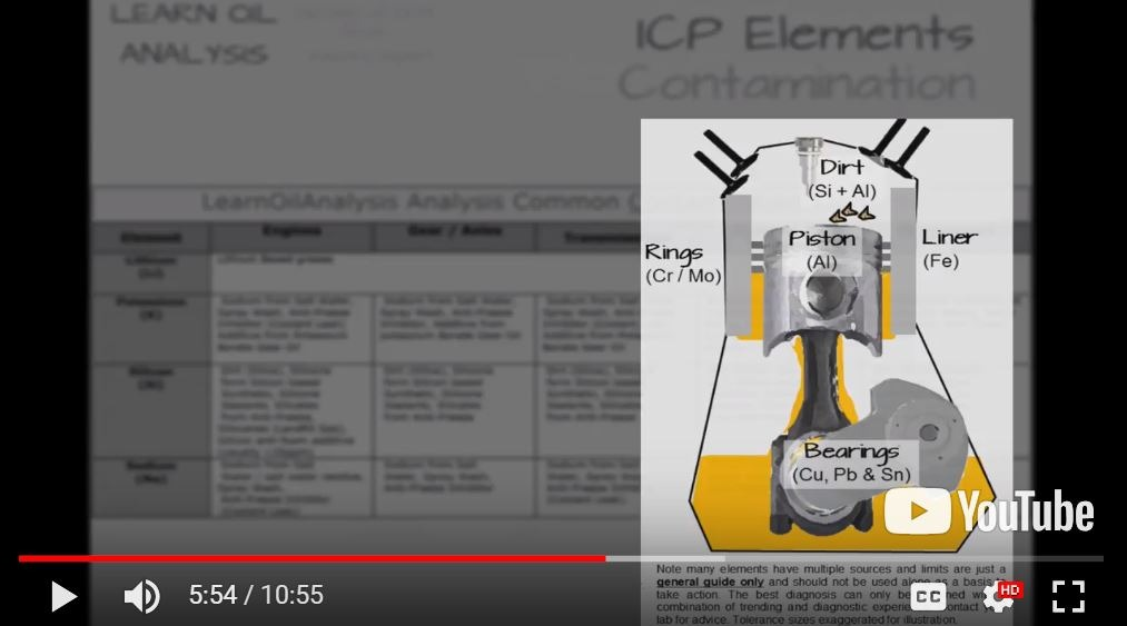 elemental analysis preview Learn used oil analysis sample testing, lubrication reliability maintenance, predictive lab diagnostics to reduce costs & boost profits.
