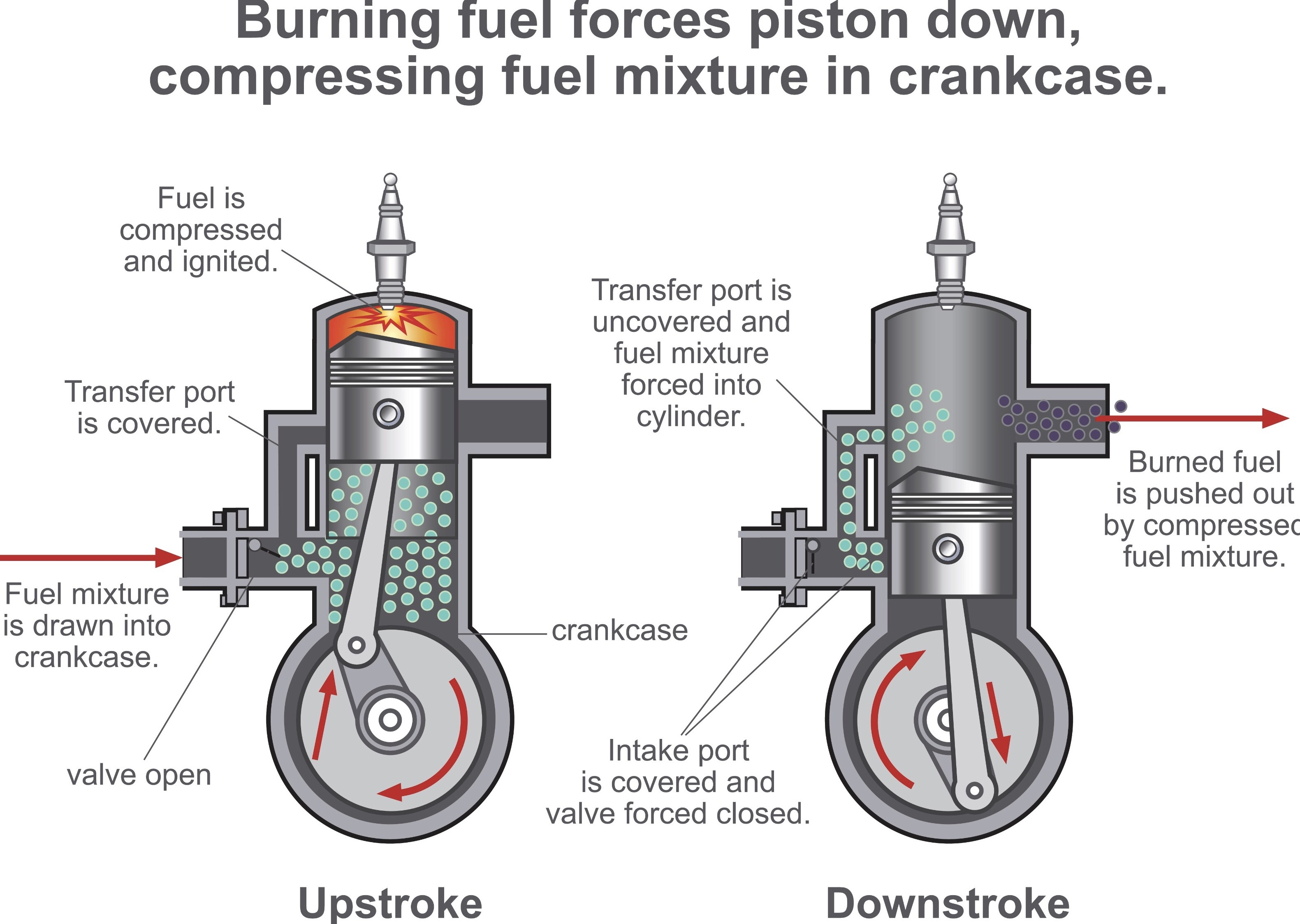 img 1442 Diesel Fuel System Faults, how to detect, prevent and cure them?